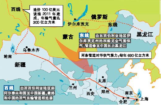 中俄管道供天然气 进口LNG价格有望降低 - 其