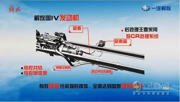 解放国四发动机技术采用电控共轨和电控单体泵两种技术方案
