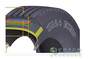 米其林A系列轮胎XZA 2+ ENERGY