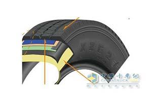 米其林E系列轮胎XZE 2+
