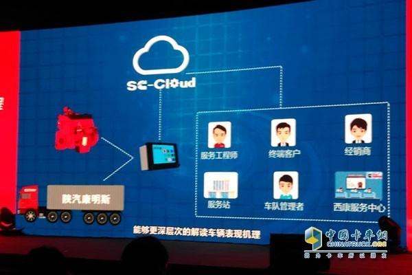 陕汽天行健联手西康 SC-Cloud陕康云平台正式发布