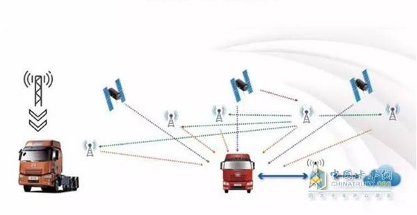 """无人驾驶卡车""""神经系统""""进行了一次革命"""
