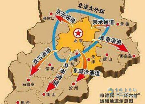 京津冀交通一体化