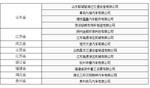 工信部第297批公告:拟新增13家专用汽车企业