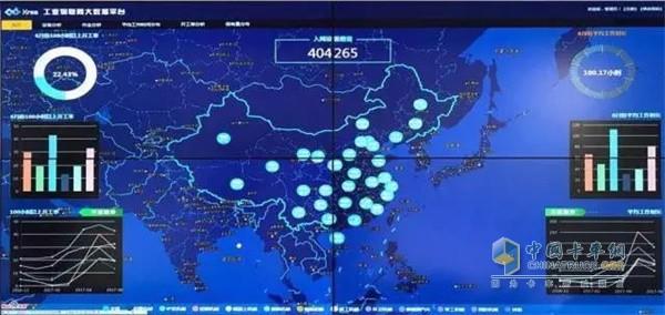 徐工信息工业物联网大数据平台