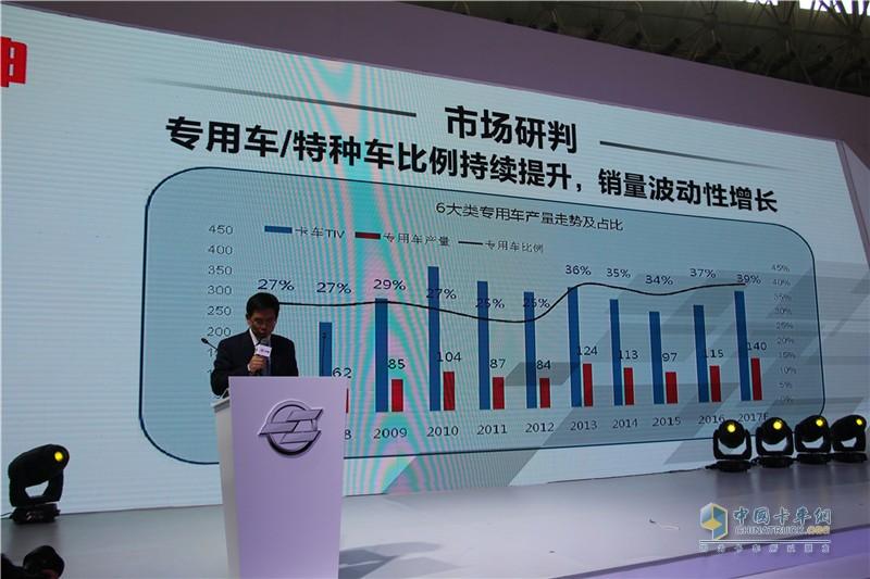 王剑锋对专用车市场的分析