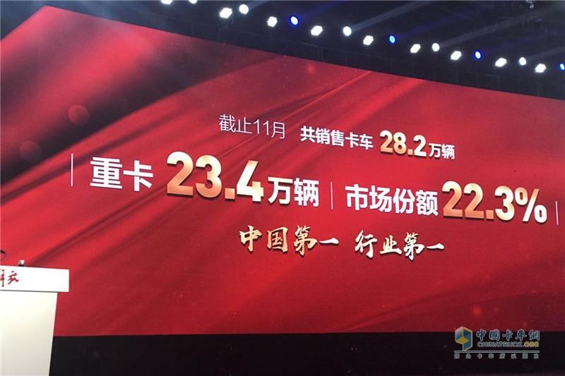 2017年11个月解放销量完成28.2万辆