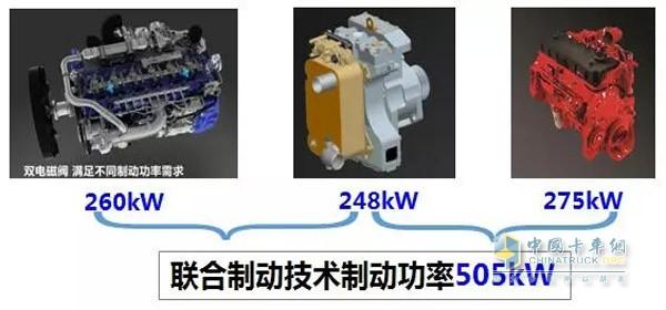 联合制动技术制动功率505KW