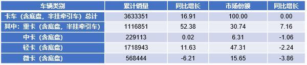 2017年1~12月我国w88中文版优德娱乐场w88官网细分市场销售情况表