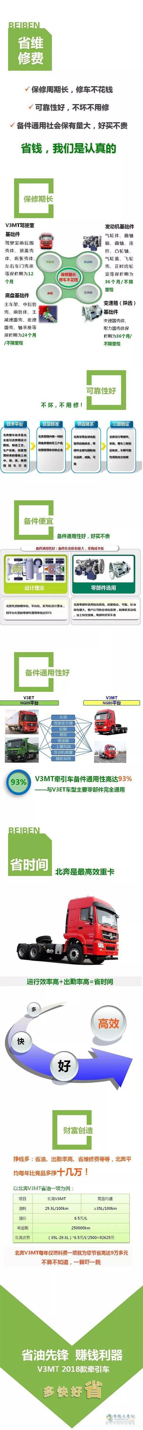 北奔V3MT