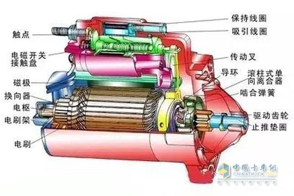 采用高速低转矩的永磁电动机,并在驱动齿轮与电枢轴之间安装齿轮