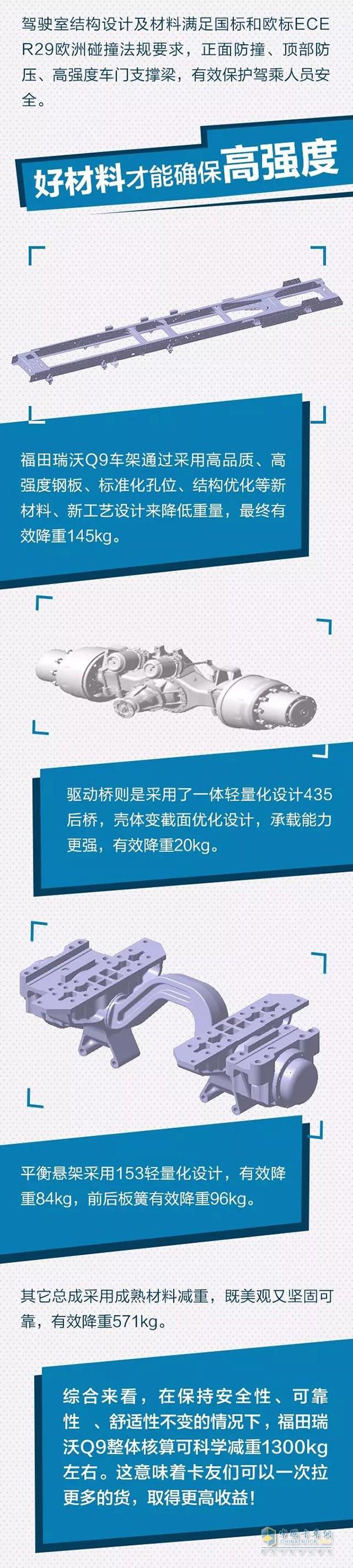 福田瑞沃Q9轻量化自卸车