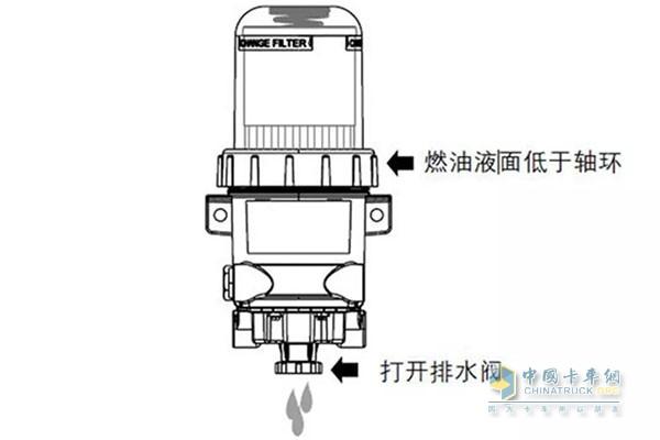 油水分离器结构