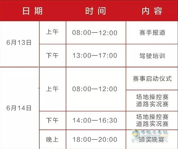 """""""福田戴姆勒杯""""2018中国高效物流卡车公开赛赛事环节"""