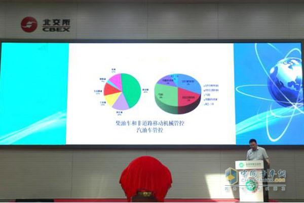 北京市环境保护宣传中心主任张立新解读北京PM2.5来源
