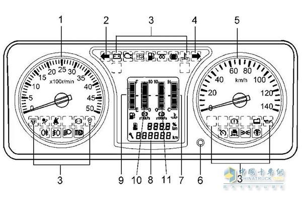 组合仪表(ZD30、D28)