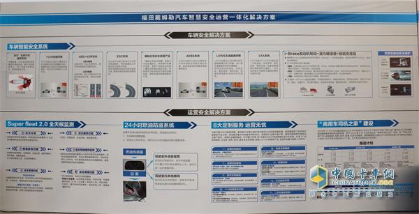 福田戴姆勒汽车智慧安全运营一体化解决方案
