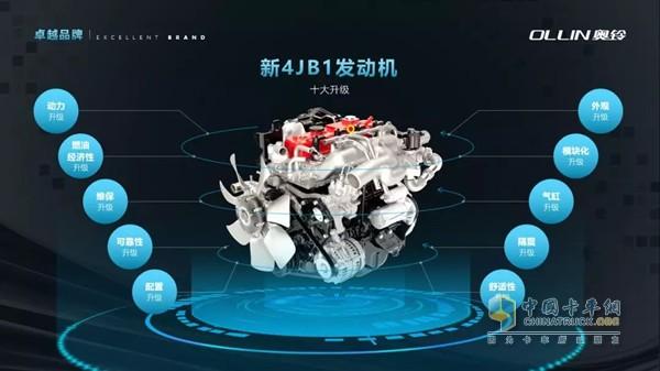 五十铃4JB1发动机