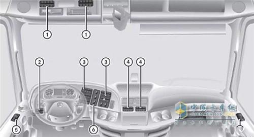 奔驰卡车的黑匣子一般安装在头顶与收音机平行的地方,方便驾驶员插卡操作