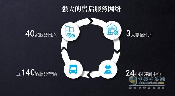 奔驰卡车在国内的售后服务网络
