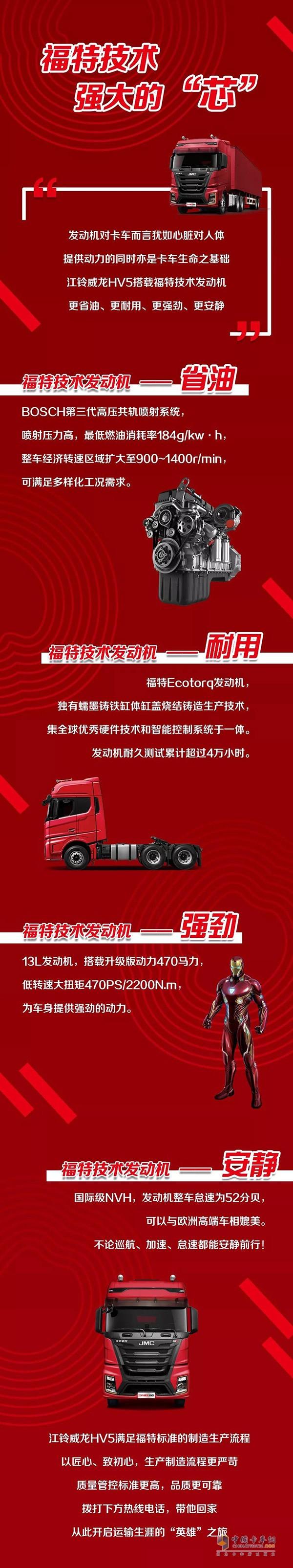 江铃威龙HV5搭载福特技术发动机