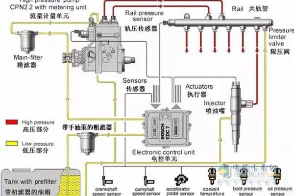 手油泵的基本用途