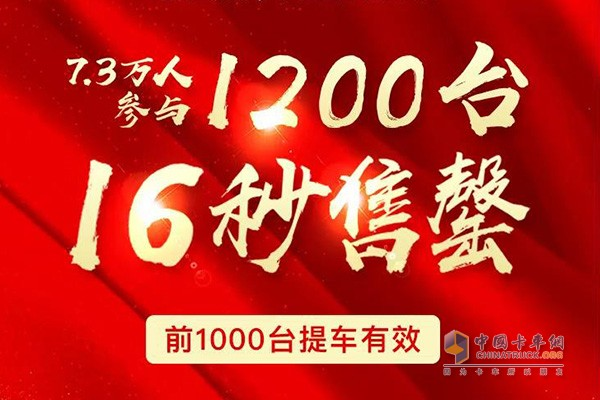 7.3万人16秒抢完1200台三一重卡