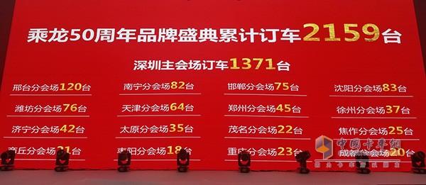 东风柳汽第三届品牌日现场累计订车2159台