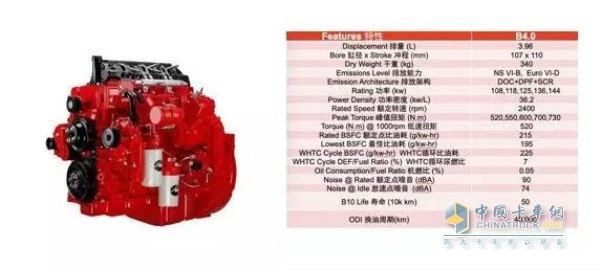 安徽康明斯国六产品 B4.0 、B4.5发动机