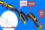 河北省打造35条以上多式联运线路,推进河北省多式联运发展