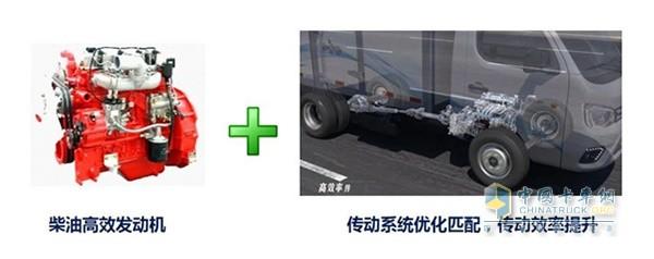 小卡之星1搭载的全柴4A2柴油发动机