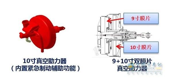 小卡之星1搭载的9+10寸双膜片真空助力器