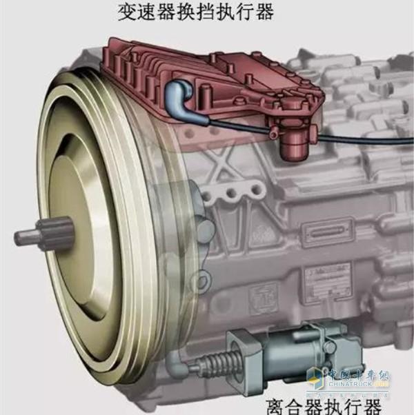 AS Tronic变速器换挡控制机构集成安装在变速器顶部的换挡执行器上