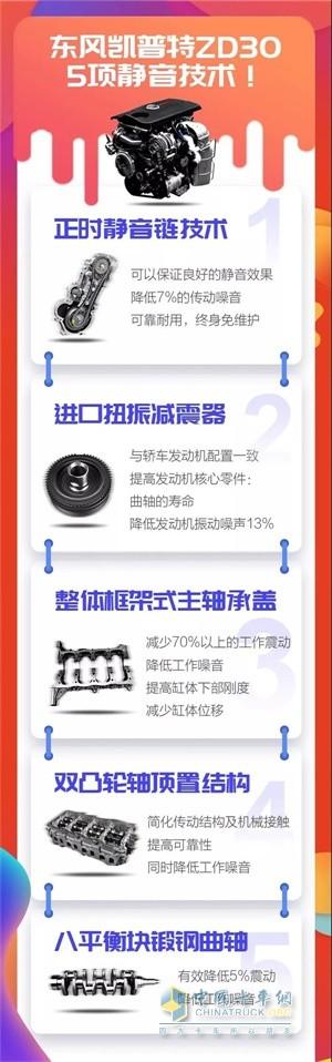 东风凯普特ZD305项静音技术