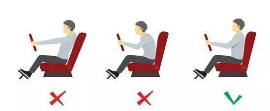 坐姿错误正确对比图