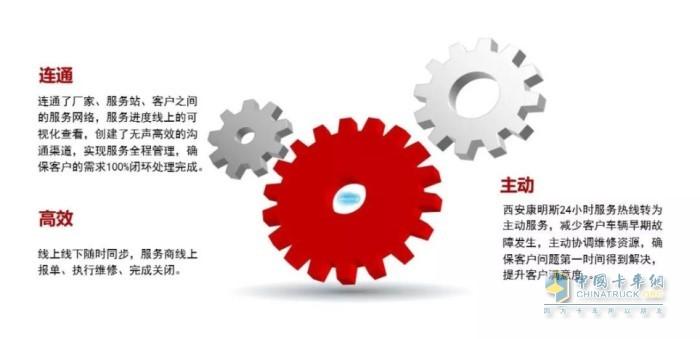 西安康明斯Salesforce客户关系管理平台