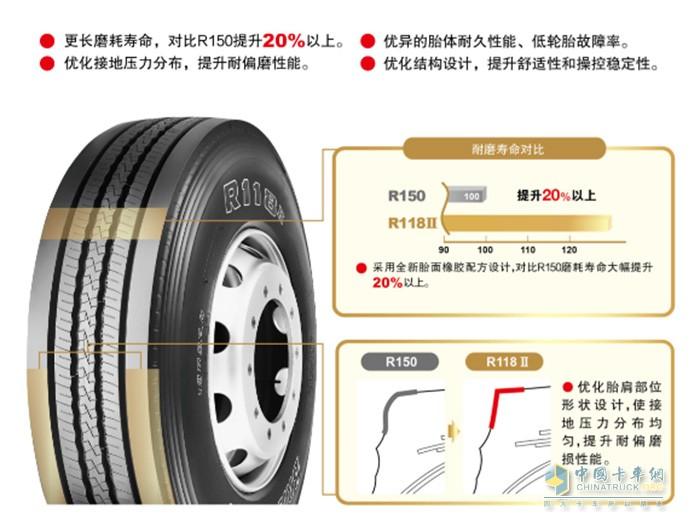 新款R118II的轮胎性能