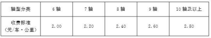 6轴以上货车(大件运输车辆)收费标准