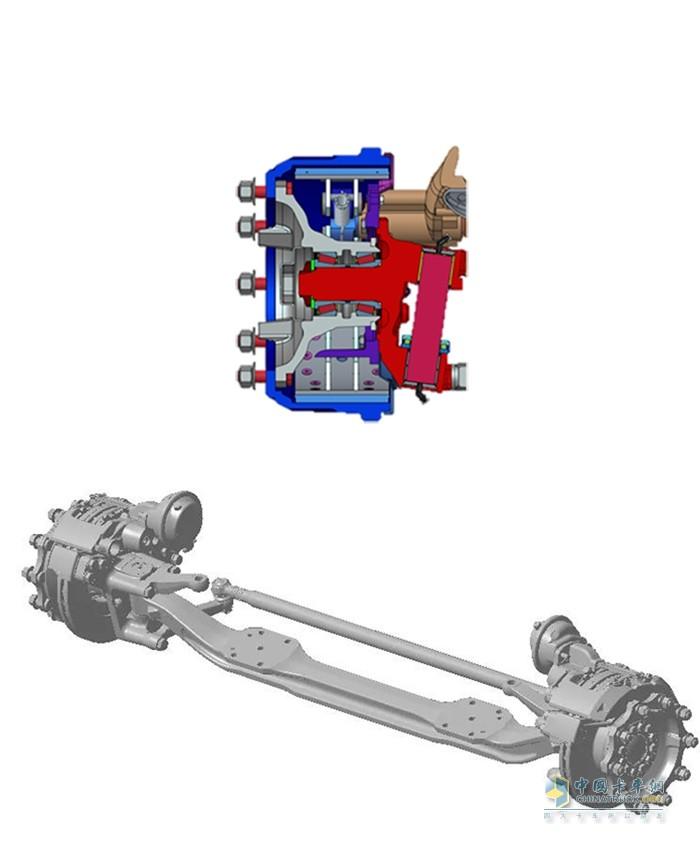 FAG免维护-前轴技术
