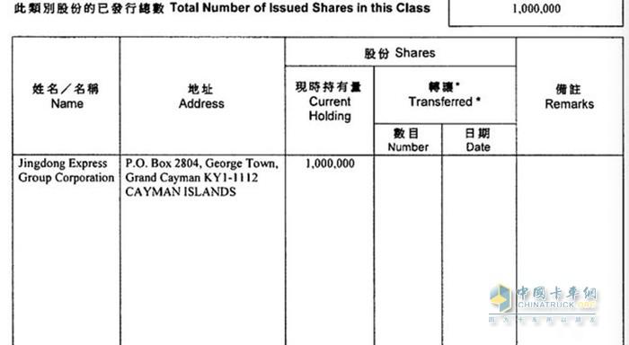 图片来源:香港企业查册