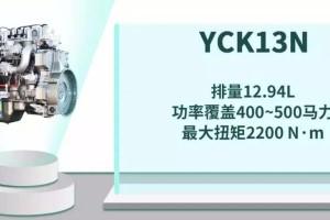 就是这么秀 YCK13N重型燃气发动机成为抢占市场的的重要利器