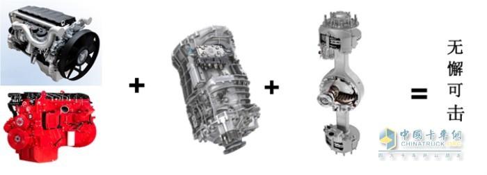 格尔发K7搭载了德国曼与美国康明斯大马力大扭矩低转速发动机+采埃孚第四代ZF16挡高效变速箱+60000扭矩的跨越专用驱动桥