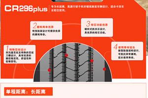 正新CR296Plus新品轮胎 耐磨超长寿命助您乘风而行