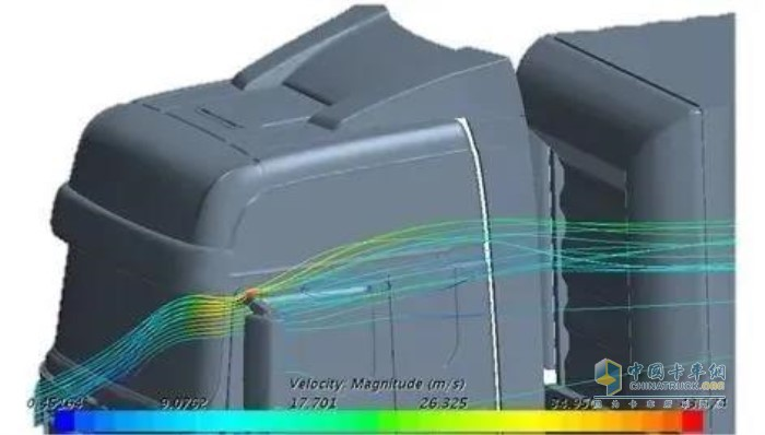 风阻优护技术
