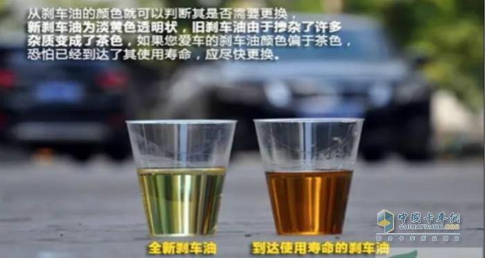 全新刹车油VS达到使用寿命的刹车油