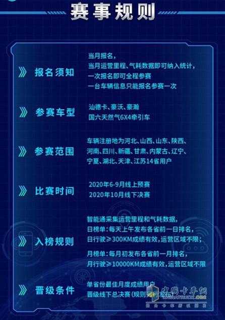 线上PK正酣!听这位内蒙用户谈中国重汽节气赛