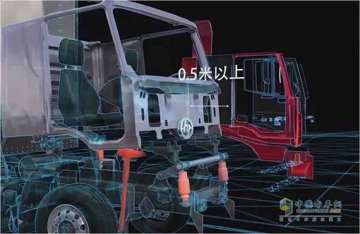 红岩杰豹6X2自卸车安全性