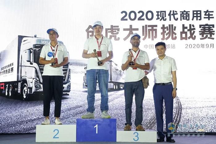 2020现代商用车创虎大师西部预选赛结果出炉