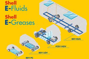 """壳牌E-fluids系列润滑油 为电动商用车""""加油"""""""