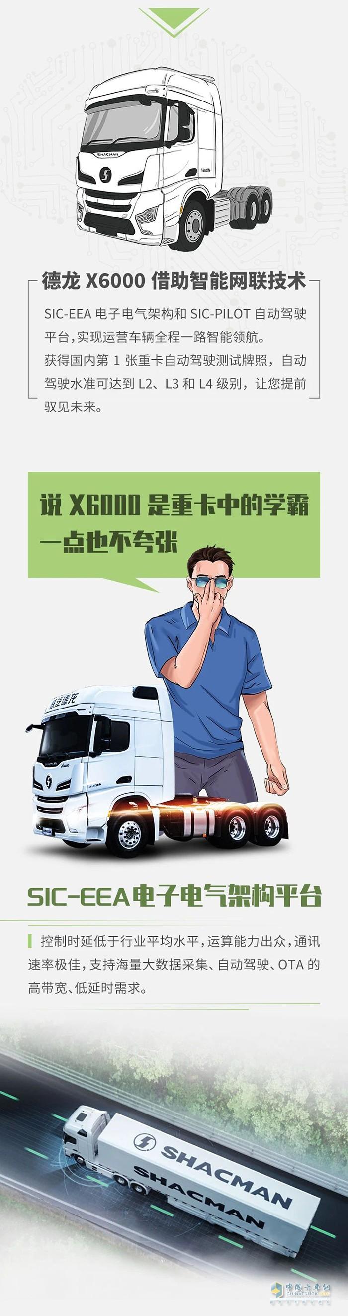 德龙X6000